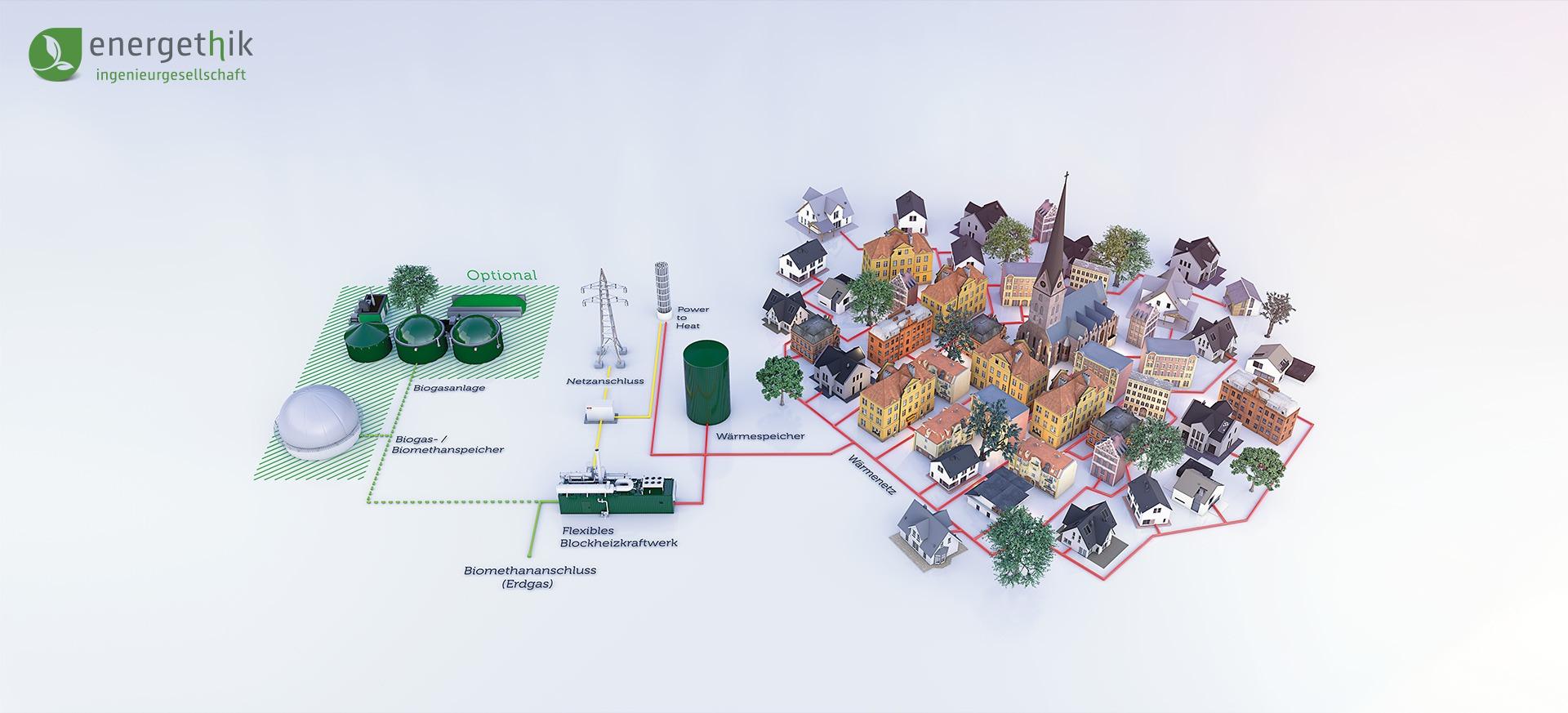 Regeneratives Speicherkraftwerk